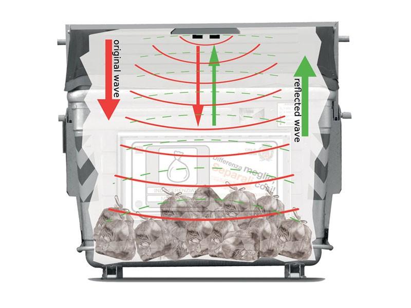 Sistema di misurazione del livello di riempimento del cassonetto pieno con trasmissione dati